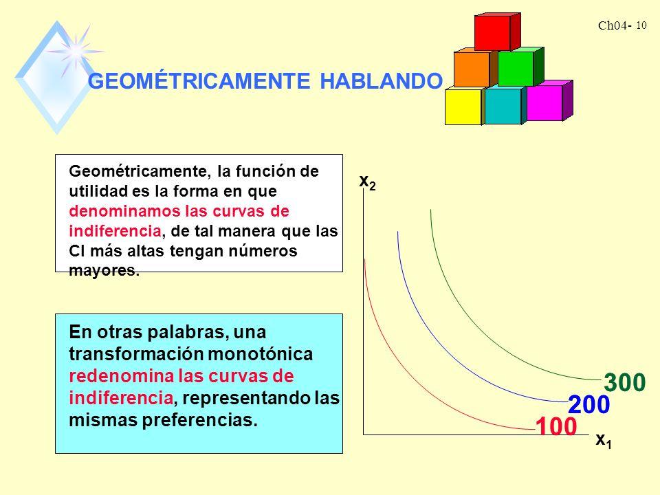 Ch04- 10 GEOMÉTRICAMENTE HABLANDO x2x2 x1x1 Geométricamente, la función de utilidad es la forma en que denominamos las curvas de indiferencia, de tal manera que las CI más altas tengan números mayores.