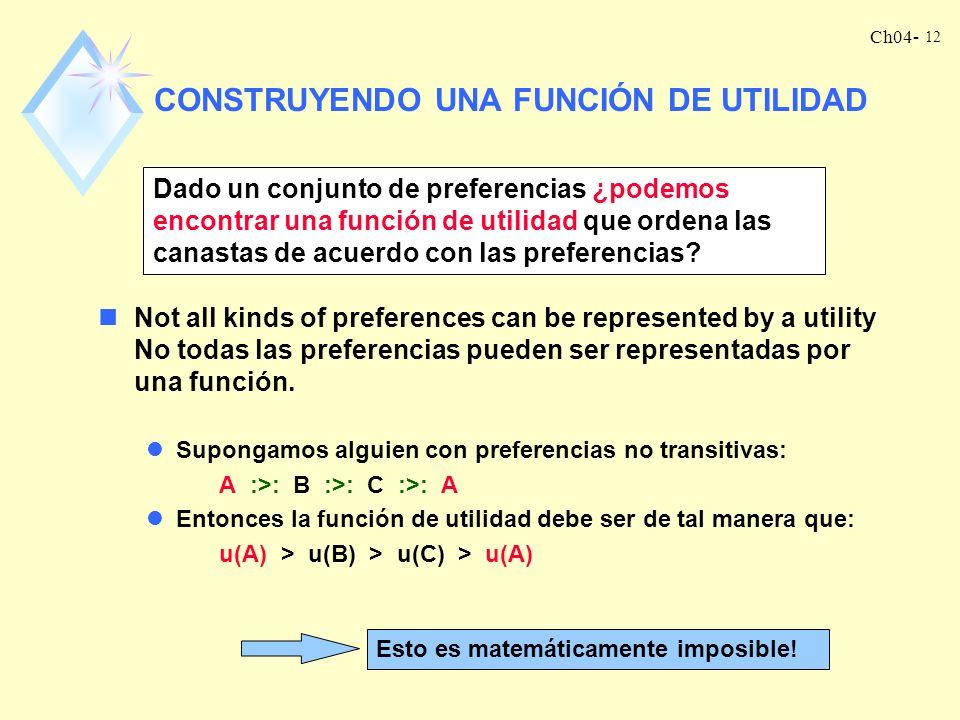 Ch04- 12 CONSTRUYENDO UNA FUNCIÓN DE UTILIDAD nNot all kinds of preferences can be represented by a utility No todas las preferencias pueden ser representadas por una función.