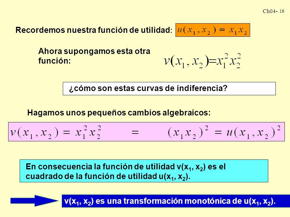 Ch04- 16 Recordemos nuestra función de utilidad : Ahora supongamos esta otra función: ¿cómo son estas curvas de indiferencia.