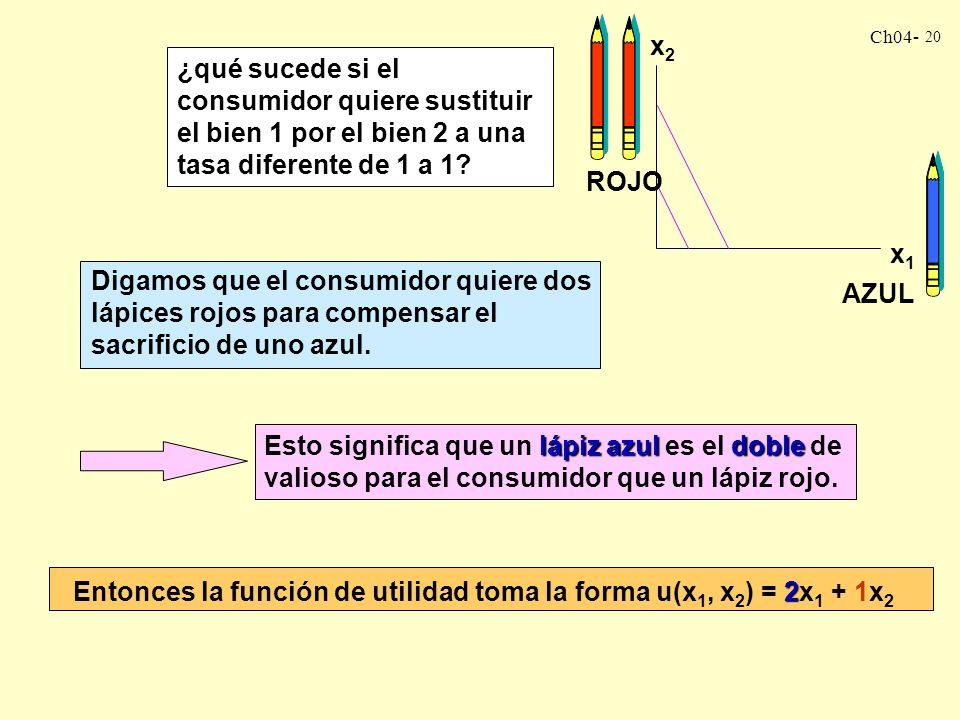 Ch04- 20 ¿qué sucede si el consumidor quiere sustituir el bien 1 por el bien 2 a una tasa diferente de 1 a 1.