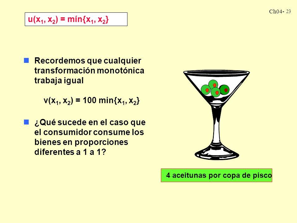 Ch04- 23 nRecordemos que cualquier transformación monotónica trabaja igual v(x 1, x 2 ) = 100 min{x 1, x 2 } n¿Qué sucede en el caso que el consumidor consume los bienes en proporciones diferentes a 1 a 1.