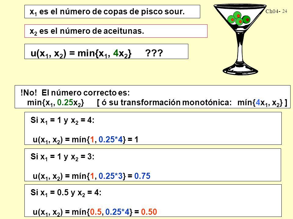 Ch04- 24 x 1 es el número de copas de pisco sour.x 2 es el número de aceitunas.