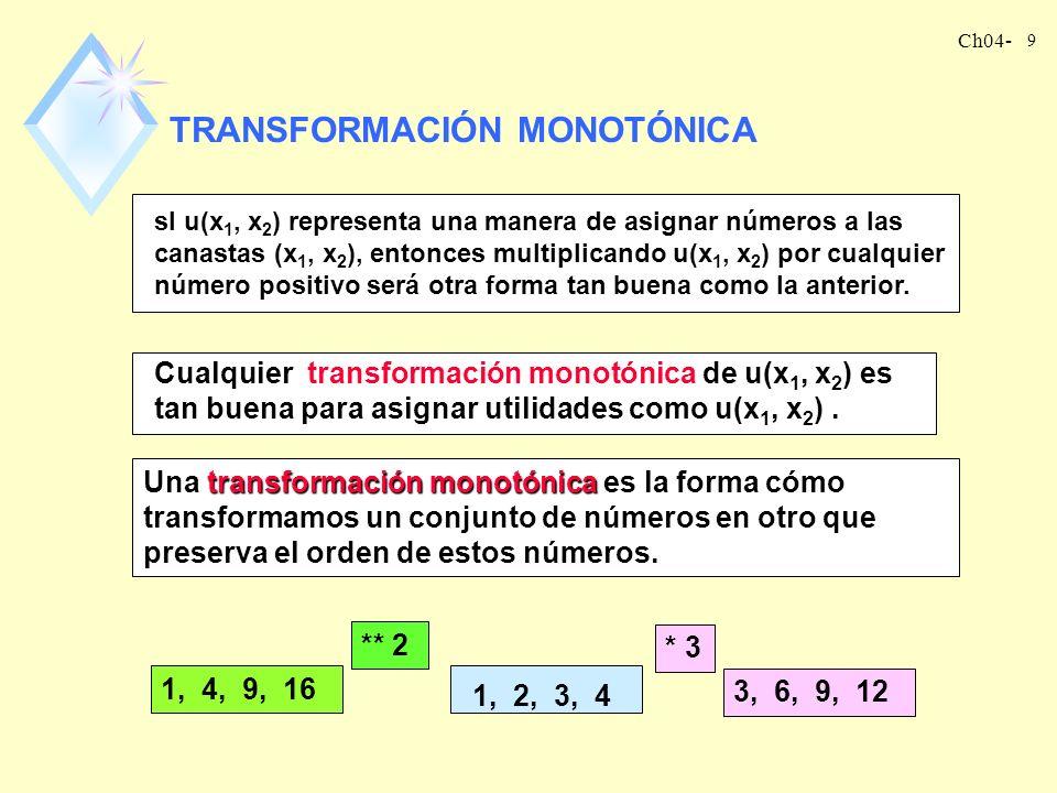 Ch04- 9 TRANSFORMACIÓN MONOTÓNICA sI u(x 1, x 2 ) representa una manera de asignar números a las canastas (x 1, x 2 ), entonces multiplicando u(x 1, x 2 ) por cualquier número positivo será otra forma tan buena como la anterior.