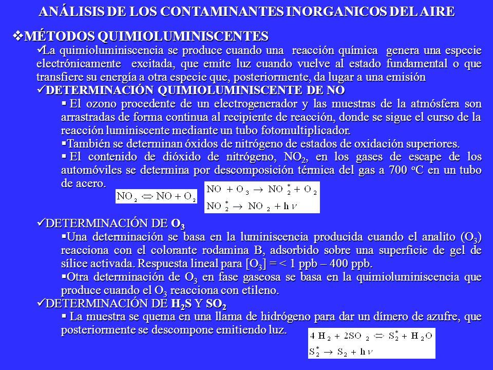DETERMINACIÓN DE HALÓGENOS DETERMINACIÓN DE HALÓGENOS La muestras se toman generalmente utilizando un borboteador con agua o NaOH en el caso de HCl o HF.