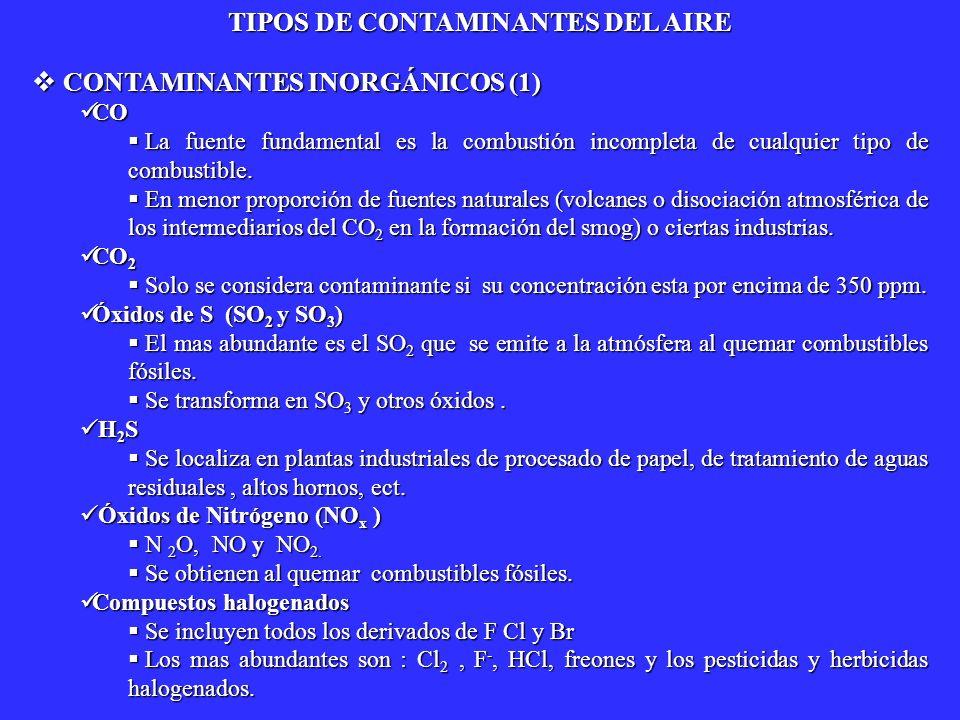 CONTAMINANTES INORGÁNICOS (2) CONTAMINANTES INORGÁNICOS (2) Metales e iones metálicos Metales e iones metálicos Se consideran tóxicos, y se pueden encontrar en la atmósfera 27 metales, los mas peligrosos son : Hg, Be, Pb, Cd, Ni y Sb.