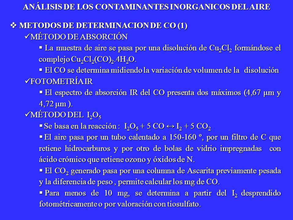 METODOS DE DETERMINACION DE CO (2) METODOS DE DETERMINACION DE CO (2) MÉTODO DE LA HOPCALITA MÉTODO DE LA HOPCALITA Se basa en la oxidación catalítica de CO.