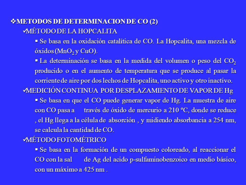 METODOS DE DETERMINACIÓN DE SO 2 METODOS DE DETERMINACIÓN DE SO 2 MÉTODO ESPECTROFOTOMETRICO MÉTODO ESPECTROFOTOMETRICO El aire que contiene el SO 2 es burbujeado a través de una disolución de tetracloromercuriato de potasio, formándose el complejo estable dicloro- sulfitomercurato (II) : (HgCl 2 SO 3 ) 2- El aire que contiene el SO 2 es burbujeado a través de una disolución de tetracloromercuriato de potasio, formándose el complejo estable dicloro- sulfitomercurato (II) : (HgCl 2 SO 3 ) 2- El complejo se hace reaccionar con formaldehído y pararosanilina en solución ácida para formar el ácido coloreado pararosanilinmetilsulfónico, cuya absorbancia se mide a 548 nm.
