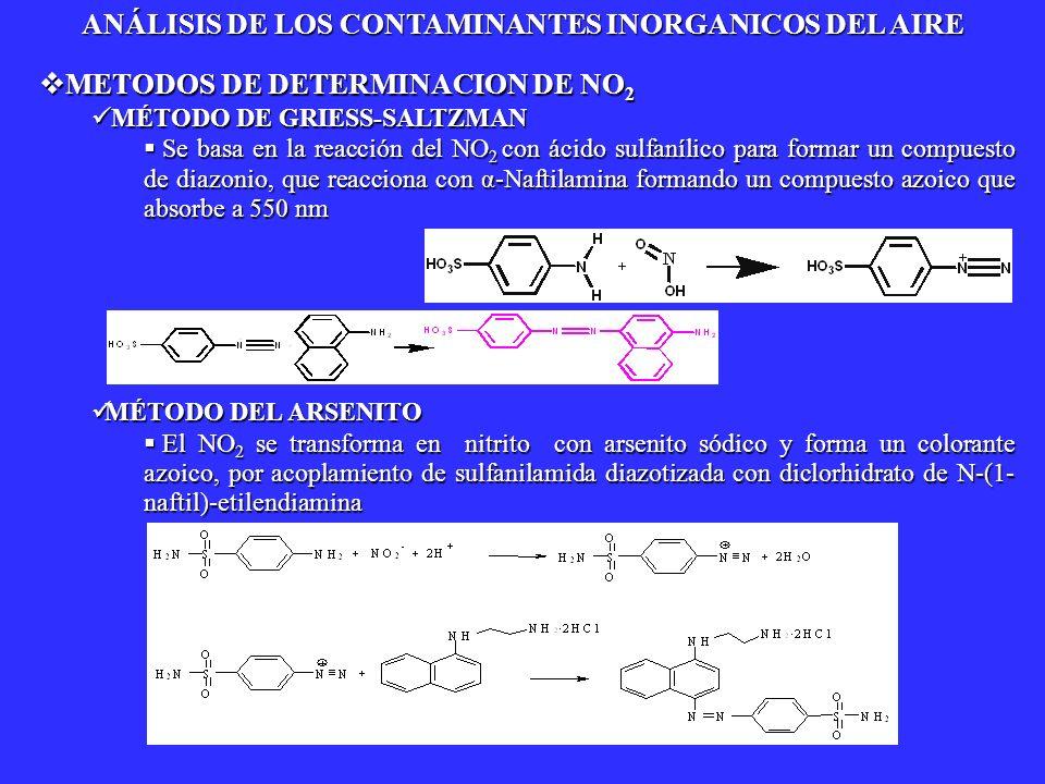 METODOS DE DETERMINACION DE O 3 METODOS DE DETERMINACION DE O 3 COLORIMETRIA DE YODO COLORIMETRIA DE YODO Se absorben todos los oxidantes sobre una disolución neutra con KI al 1 %.