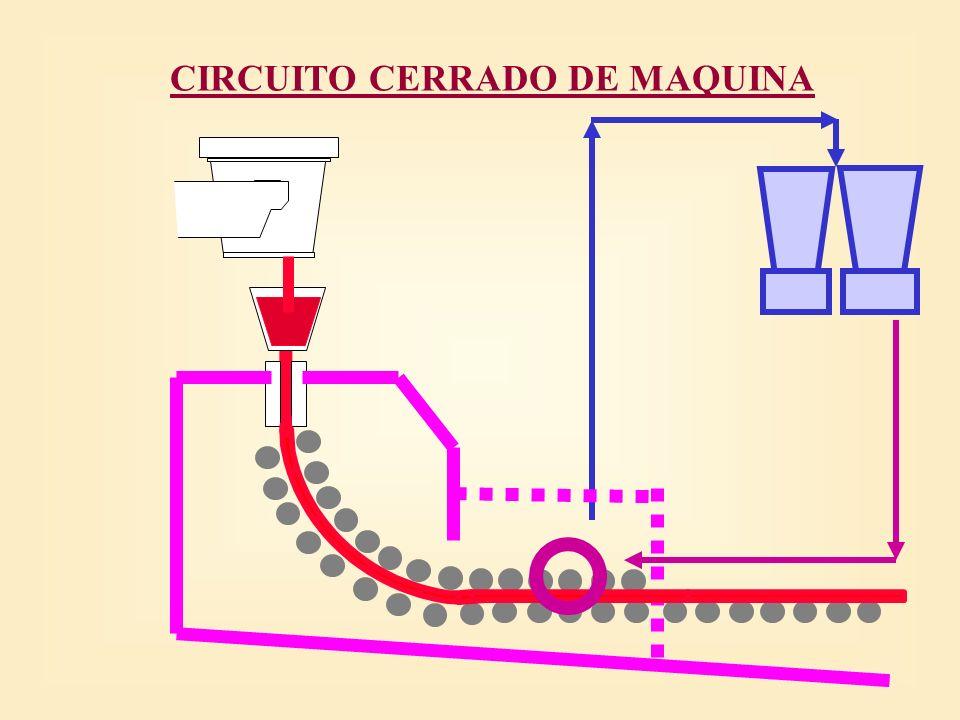 MODELO MACROSCOPICO:BALANCE TERMICO Es una base de cálculo a partir de parámetros disponibles o de fácil medición en el proceso LIMITACIONES DEL MODELO: No es aplicable en Regímenes Transitorios Se obtiene: –Extracción de Calor.
