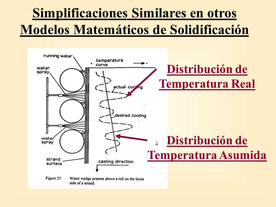 Evaluación de los circuitos de Refrigeración