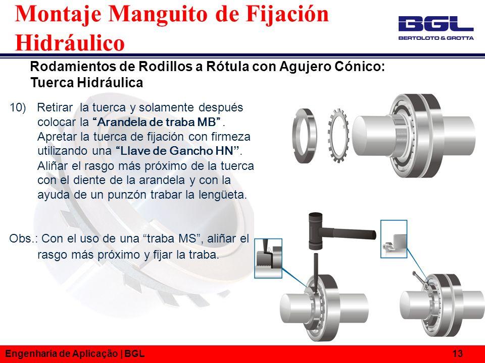 Engenharia de Aplicação | BGL 14 Montaje Manguito de Fijación Hidráulico 11) Asegure si el eje o anillo externo puede ser girado sin problemas.