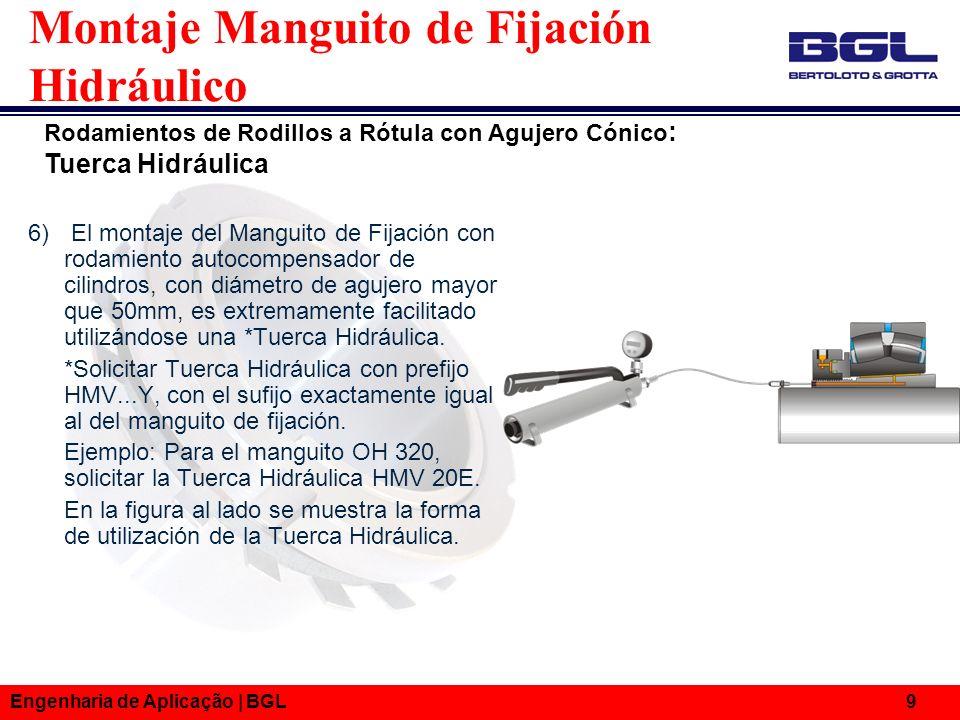 Engenharia de Aplicação | BGL 10 Montaje Manguito de Fijación Hidráulico 7) Conectar la bomba de inyección de aceite a la ligación del manguito.