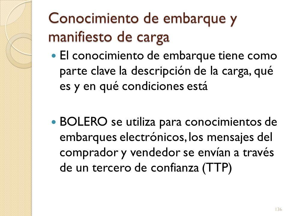 Conocimiento de embarque y manifiesto de carga Tipos de conocimiento de embarque CE limpio No tiene notas de transportistas acerca de problemas CE a bordo Firmado por el transportista que cargó el embarque 137