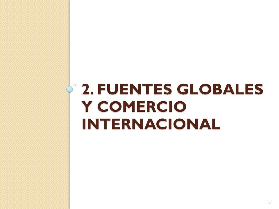 Fuentes globales- Internacionalización Tendencias para el mercado global Clientes internacionales – proveerlos Competencia internacional – igualarla Regulaciones – importar Más mercados – menos saturados Economías de escala – mercado exterior 3
