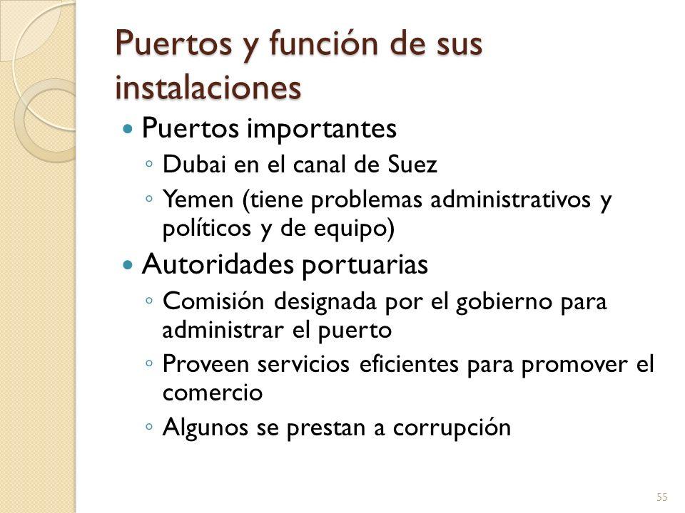 Puertos y función de sus instalaciones Autoridades portuarias Puerto propietario – el puerto es dueño de y administra la infraestructura y los privados administran las grúas, vehículos, etc.