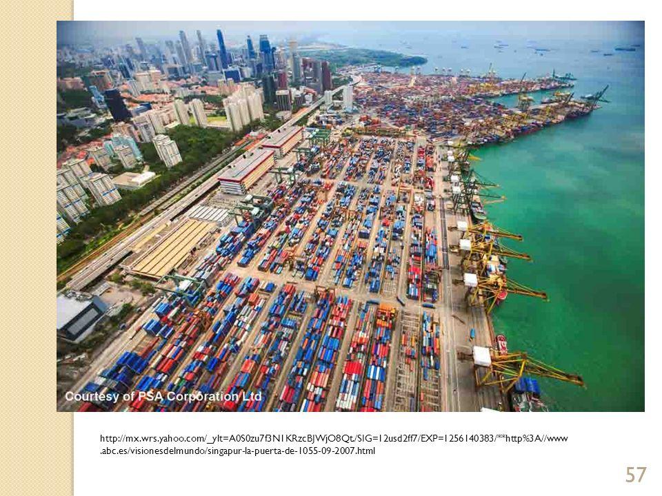 Puertos y función de sus instalaciones Problemas portuarios Mano de obra – al privatizarse se hacen más eficientes Sindicatos muy fuertes Se combinan los puertos marítimos y los aéreos bajo la misma autoridad Los ingresos principales son por cargos a los usuarios En caso de aviones por derechos de aterrizaje 58 http://mx.wrs.yahoo.com/_ylt=A0S0zu903d1KzVYAxg3O8Qt./SIG=13t 0sbcla/EXP=1256140532/**http%3A//www.elcomerciodigital.com/prens a/20061107/aviles/huelga-estibadores-paraliza-puertos_20061107.html