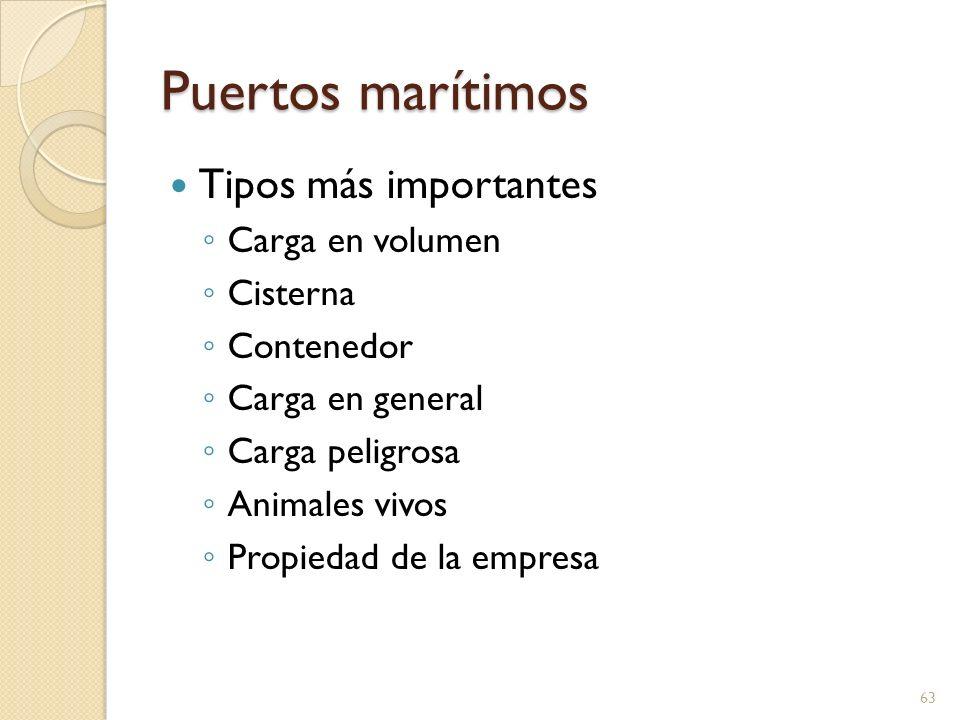 Puertos marítimos Tipos más importantes Puerto local pequeño Puerto local grande Puerto regional grande Centro de distribución regional Nivel y tipo de competencia Menos de 30,000 TEU (1 administrador) Menos de 100,000 TEU (varias terminales) Menos de 300,000 TEU (puertos múltiples) 64