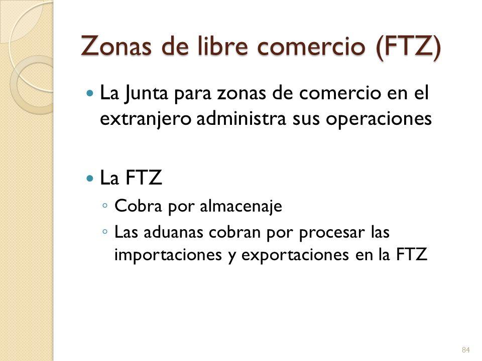 Zonas de libre comercio (FTZ) Usos Almacenamiento Muestra Reempaque Reparación Pruebas Reetiquetado Exhibición Manipulación 85 http://mx.wrs.yahoo.com/_ylt=A0S0zvhK491KYJUAuqHO8Qt./SIG=11 tbuk8tk/EXP=1256142026/**http%3A//www.dyco- inc.com/pages/packing.asp http://mx.wrs.yahoo.com/_ylt=A0S0zuwV5N1KOykB2djO8Q t./SIG=1298h8epi/EXP=1256142229/**http%3A//www.packlea der.com/labeling-machine/PL-521.htm