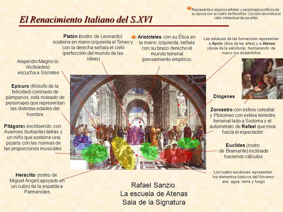 El Renacimiento Italiano del S.XVI EL INCENDIO DEL BORGO