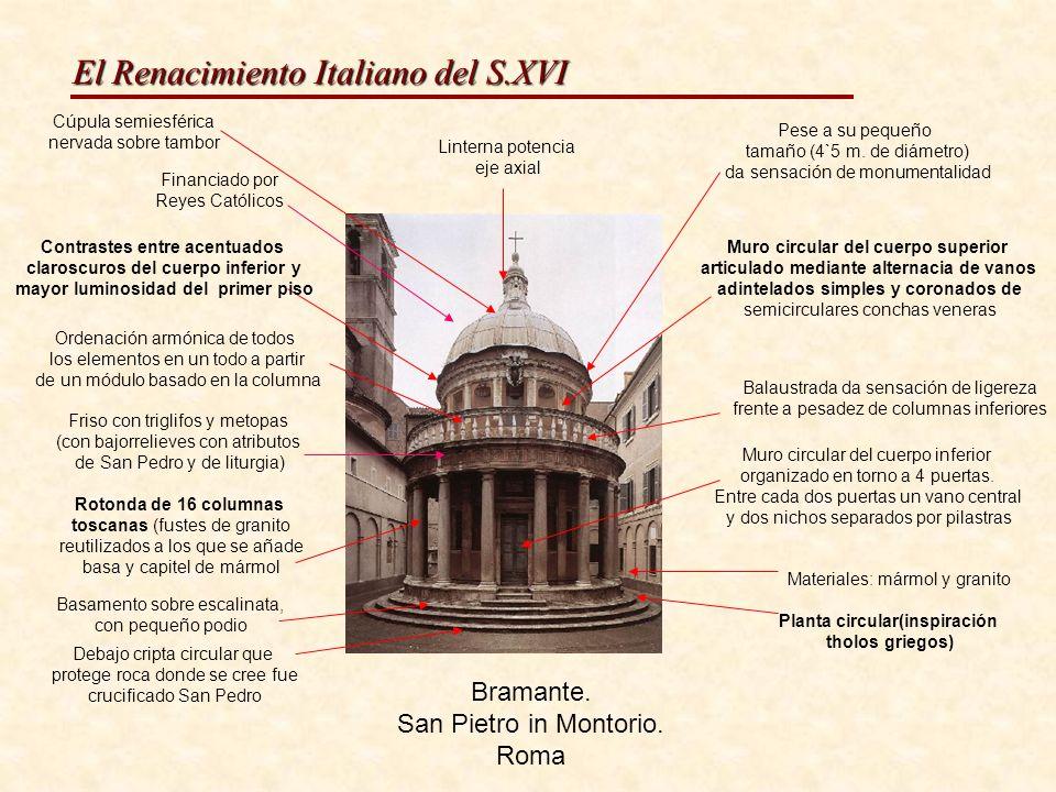 El Renacimiento Italiano del S.XVI Interior organizado en torno a dos ejes perpendiculares (reminiscencias cardo y decumanus) con puertas en los extremos Radio de columnata igual a altura de la cella Concepto neoplatónico de perfección en círculo, símbolo celestial (cúpula)
