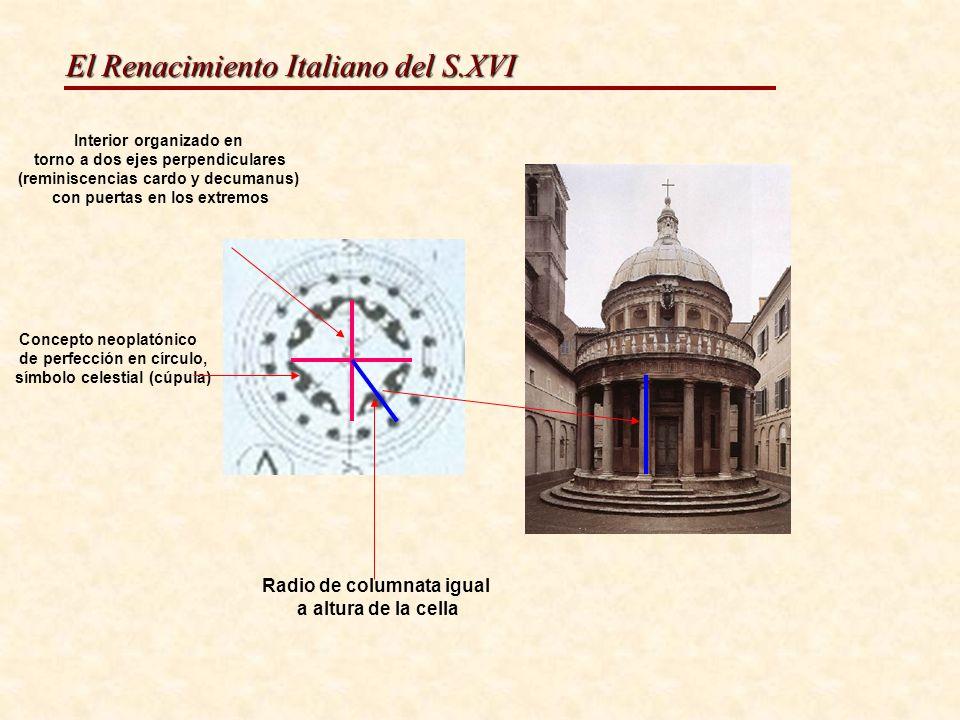 El Renacimiento Italiano del S.XVI Significado Está considerado como o prototipo do ideal estético renacentista do S.