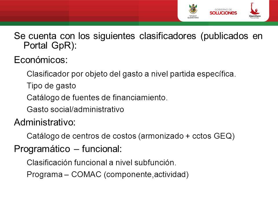 Clasificación administrativa Requerimiento: Confirmar la clasificación.