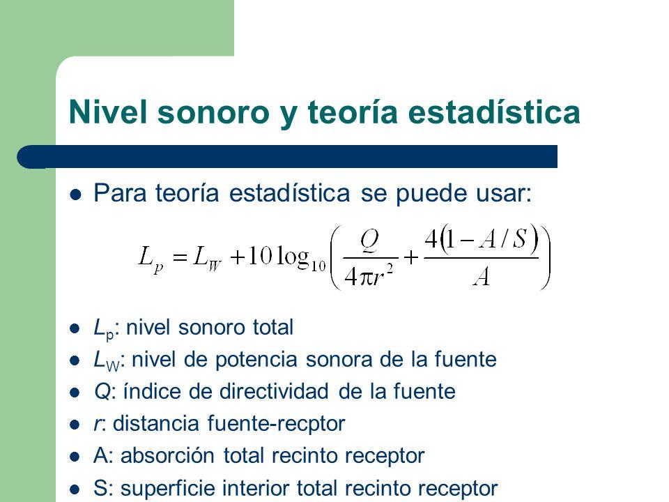 Caso 1: Nivel sonoro y teorías ondulatoria v/s estadística 7 3 5 101001.00010.000 50 60 70 80 90 100 110 120 130 frecuencia (Hz) Nivel sonoro (dB) f sc ondulatoria 1/1 ondulat.