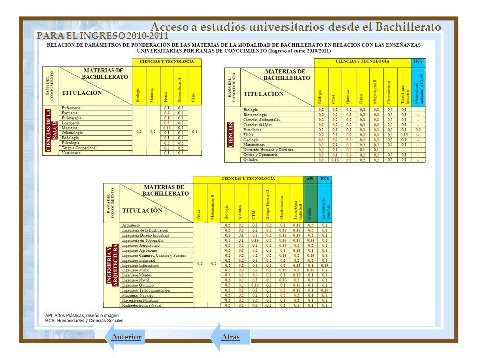 PARA EL INGRESO 2011-2012 Acceso a estudios universitarios desde el Bachillerato Siguiente