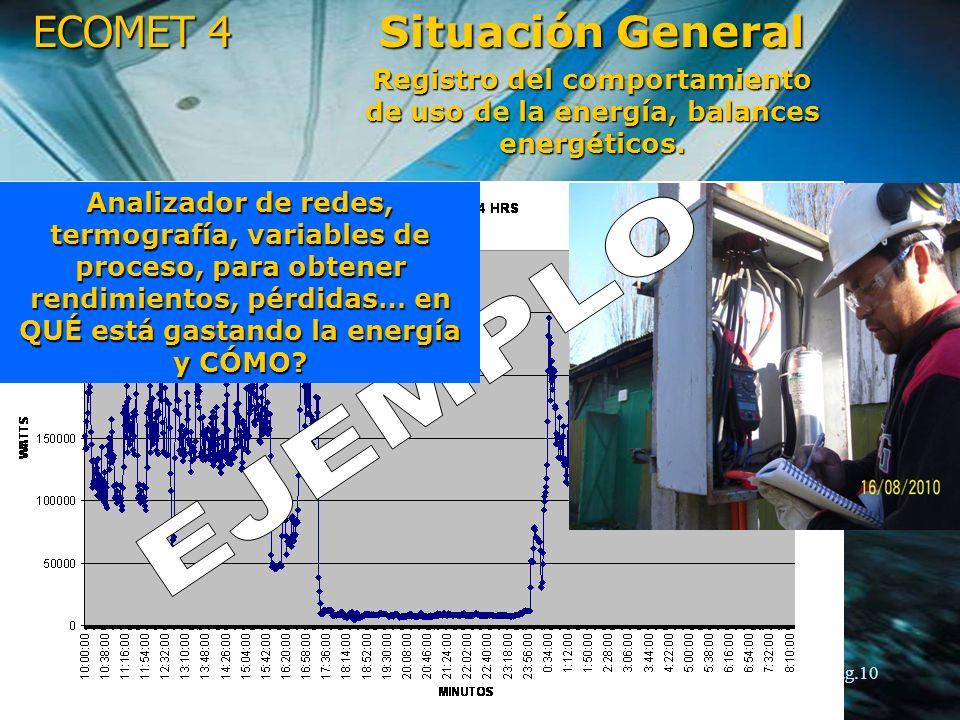 ECOMET 4 01 de mayo de 2014 Documento confidencial http://www.dominet.cl http://www.kwh.cl Pag.11Resultados Oportunidades cuantificadas y con un plan de inversiones ítemDescripciónAhorro en kWhAhorro en $%kWh%$ a)MEJORAS TARIFARIAS017.422.2240,00%33,56% b)MEJORAS OPERACIONALES12.701889.0563,19%1,71% c)REDUCCION DE PERDIDAS000,00% d)MEJORAS TECNOLOGICAS25.4021.778.1126,38%3,42% e)ENERGIAS RENOVABLES102.2407.156.80025,68%13,78% TOTALES140.34227.246.19235,25%52,48% Total Consumo proyectado sin control398.173[kWh/año] Total Consumo proyectado con control257.831[kWh/año]