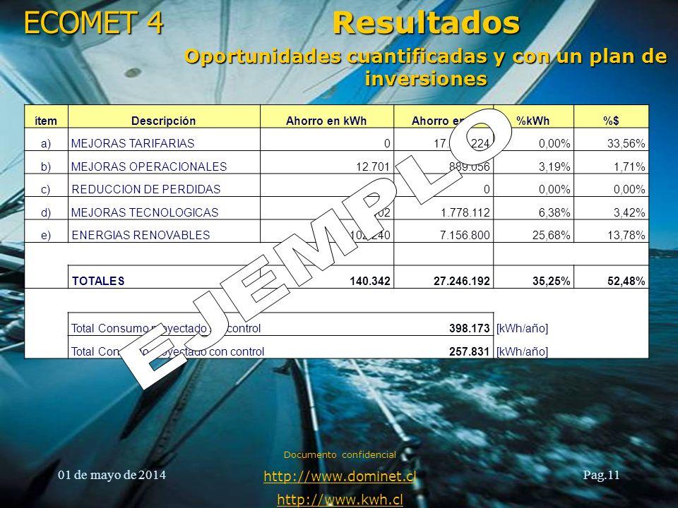 ECOMET 4 01 de mayo de 2014 Documento confidencial http://www.dominet.cl http://www.kwh.cl Pag.12 Oportunidades de Ahorro ConceptokWh$% Ahorros por tarifa017.422.22433,6 1.