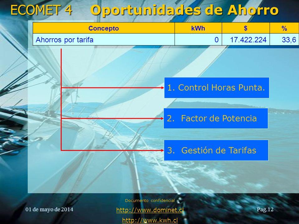 ECOMET 4 01 de mayo de 2014 Documento confidencial http://www.dominet.cl http://www.kwh.cl Pag.13 En la Tarifa Horaria existen dos Demandas: 1.- Demanda Máxima de Potencia en Hora Punta 2.- Demanda Máxima de Potencia fuera de Punta + el Consumo de Energía + el Consumo de Energía Conclusiones ClasificaciónTarifaria Terminología Consumo y Demanda ECOMET4 TarifaHoraria Control de Demanda ResultadosObtenidos Tarifa Horaria Horaria