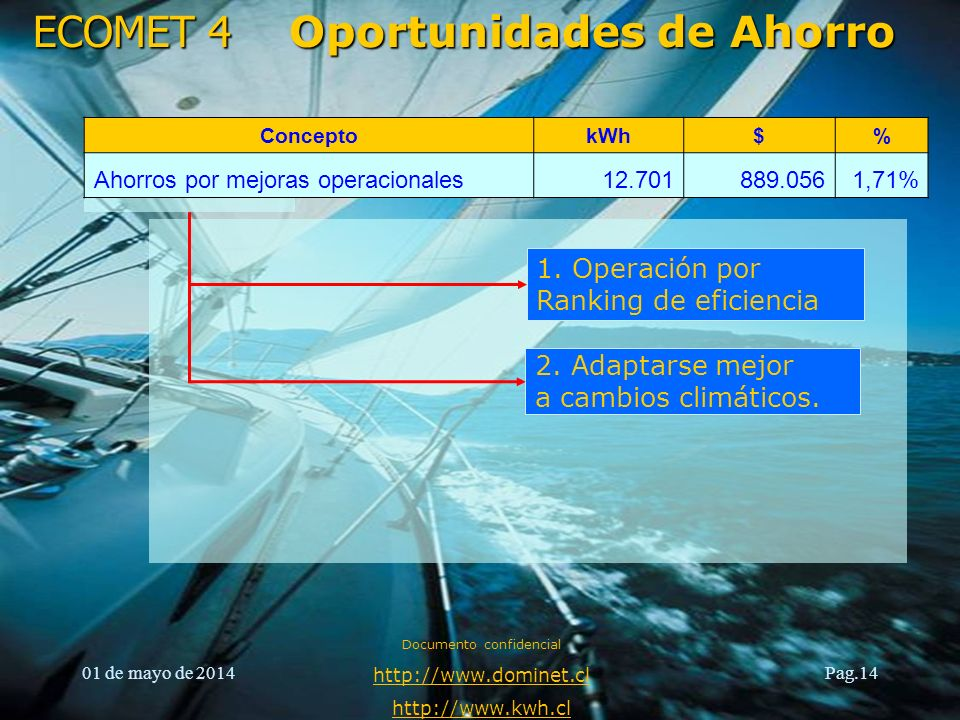 ECOMET 4 01 de mayo de 2014 Documento confidencial http://www.dominet.cl http://www.kwh.cl Pag.15 1.