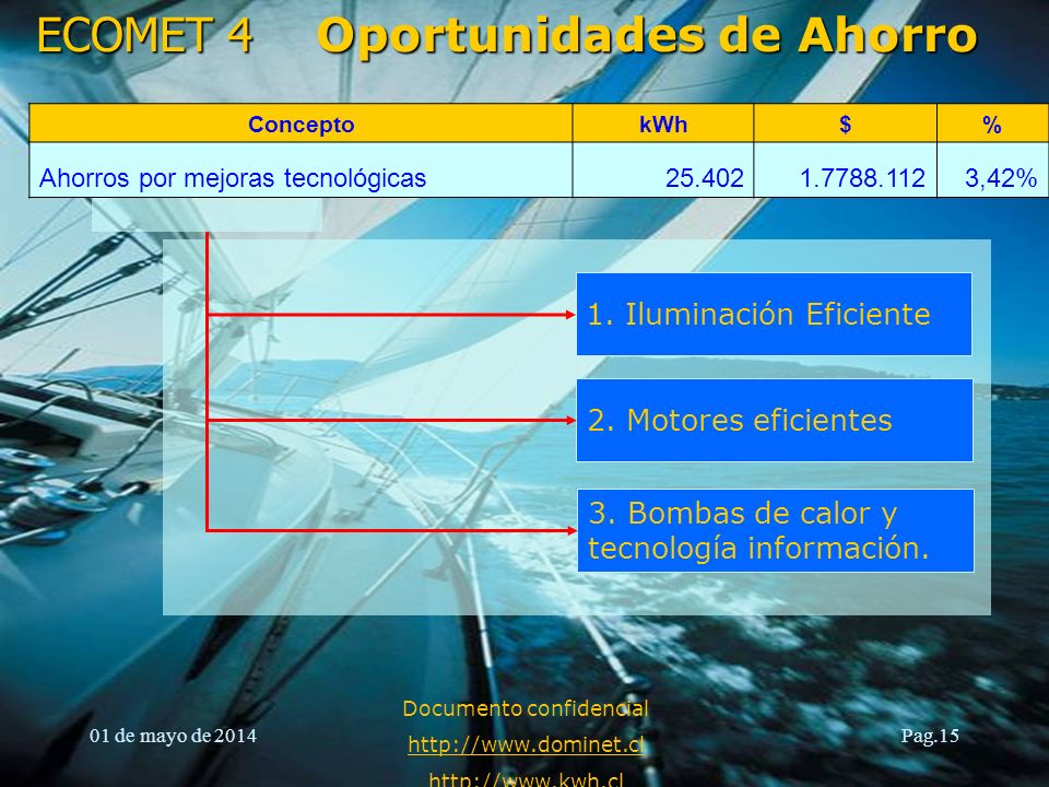 ECOMET 4 01 de mayo de 2014 Documento confidencial http://www.dominet.cl http://www.kwh.cl Pag.16 1.