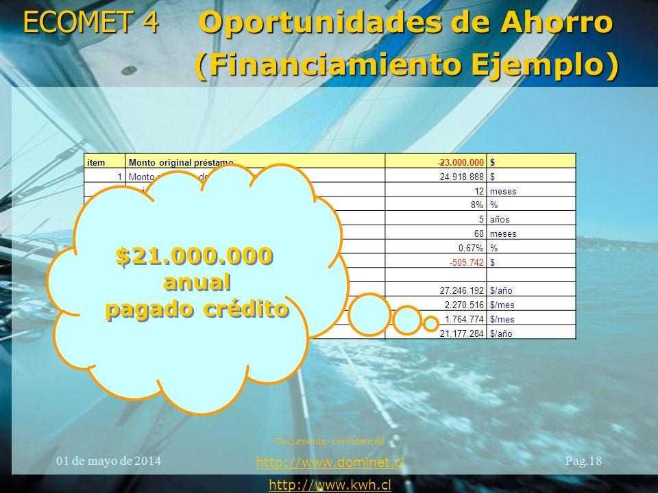 ECOMET 4 01 de mayo de 2014 Documento confidencial http://www.dominet.cl http://www.kwh.cl Pag.19 Verificar Ahorros con la Contabilidad Energética CONTABILIDAD ENERGÉTICA: Verificar en forma permanente los ahorros.
