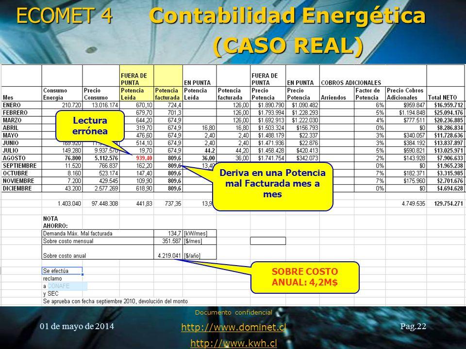 ECOMET 4 01 de mayo de 2014 Documento confidencial http://www.dominet.cl http://www.kwh.cl Pag.23 Contabilidad Energética, Gestión de Reclamos Efectivament e hay un error en la facturación, y se informó para su corrección.