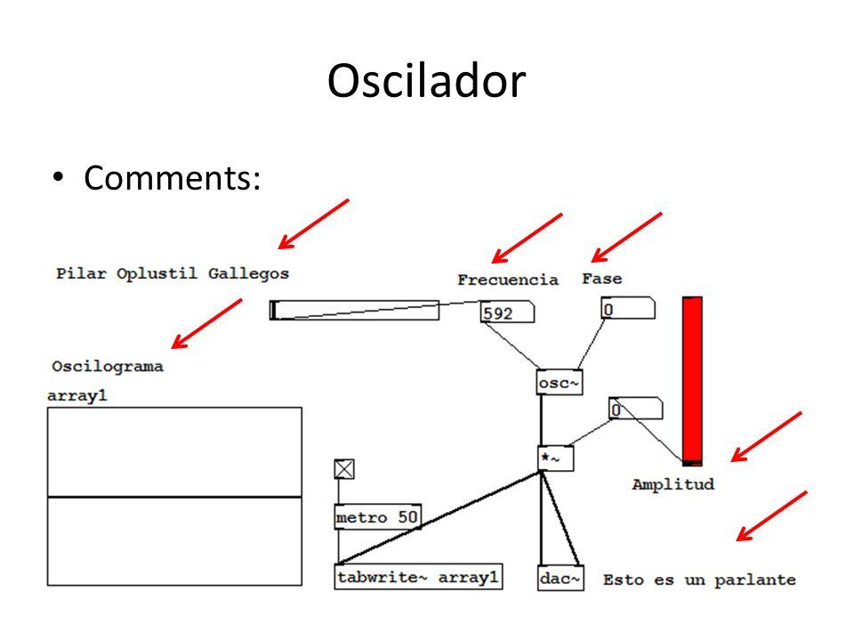 Oscilador Envío remoto de datos: