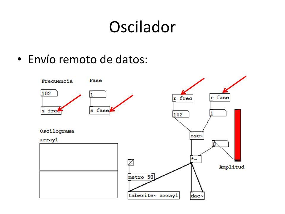 Patches Patches pedagógicos para una clase de acústica Patches para procesos más complejos: Síntesis del habla por modelamiento físico