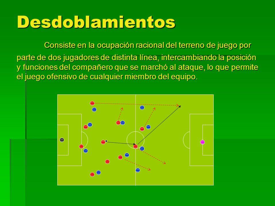 Pared Es el envío y devolución rápida del balón a un sólo contacto entre dos o más jugadores, acción que se realiza para sortear a un adversario.