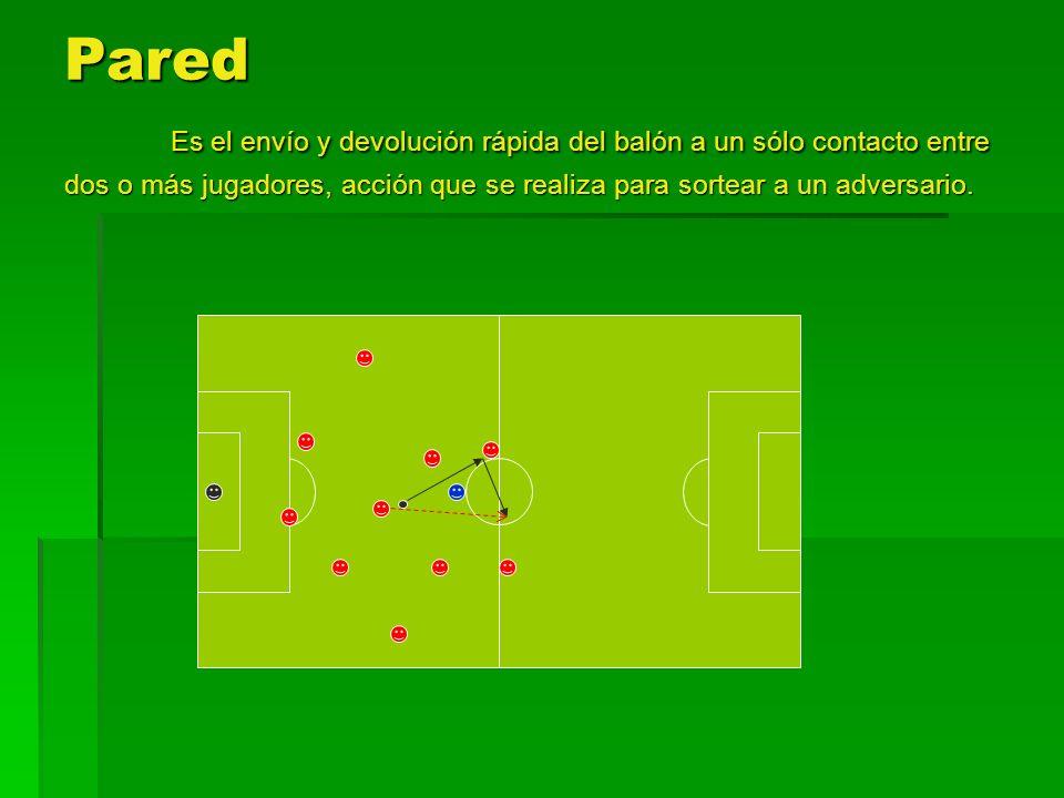 Cambio de Orientación Son todos los envíos cortos o largos que cambian la trayectoria del balón, teniendo en cuenta el origen de la jugada.