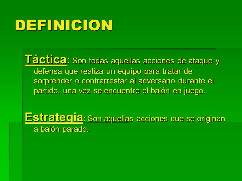 PRINCIPIOS Dependiendo de la posesión del balón, los principios o acciones fundamentales del juego se dividen en: OFENSIVOS: en posesión del balón DEFENSIVOS: sin posesión del balón