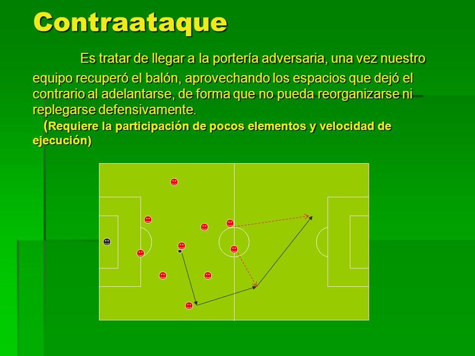 Desmarque Es eludir la vigilancia del adversario una vez que nuestro equipo se hizo con la posesión del balón, facilitando la acción del compañero con balón.