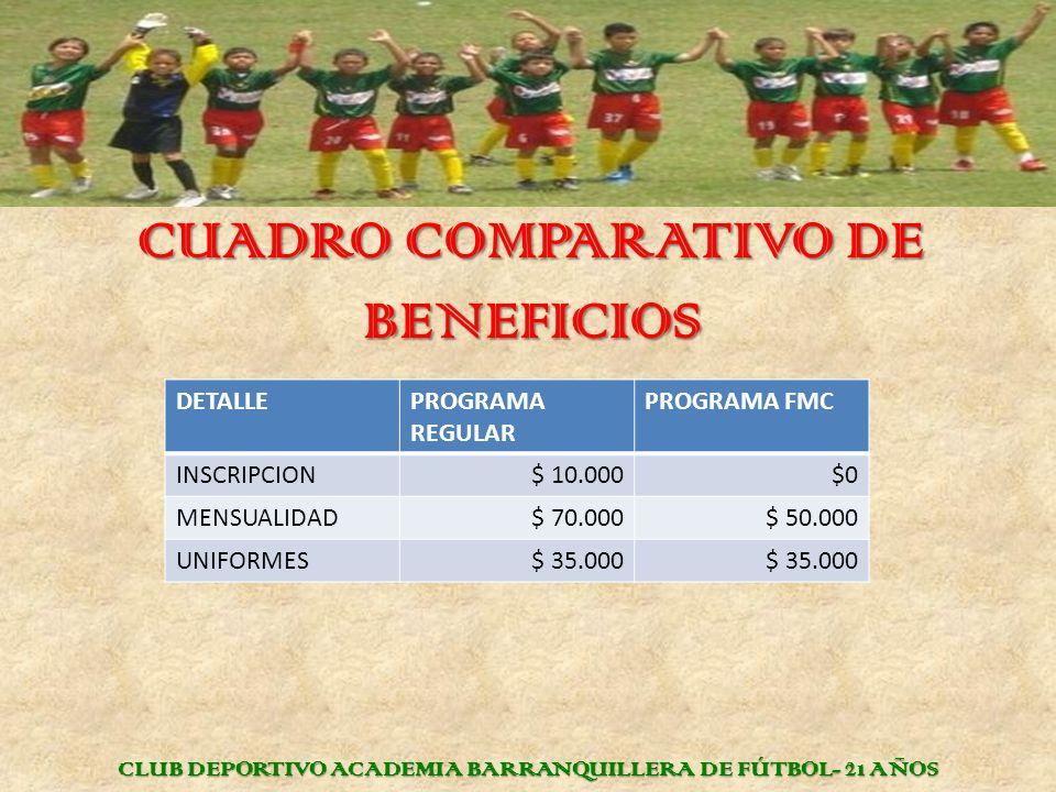 BENEFICIOS QUE OFRECE EL PROGRAMA Fomento de una cultura deportiva, social, física, y de vida sana, desde temprana edad.