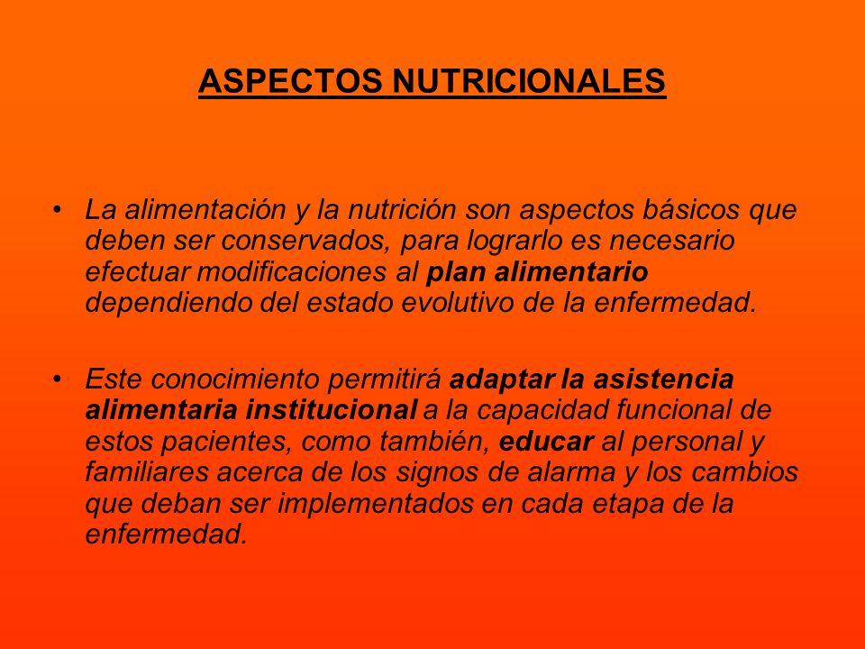 Factores coadyuvantes del Estado nutricional Riesgo de desnutrición Comportamiento alimentario (rechazo, agnosia, apraxia, compulsividad, ingestión de alimentos no comestibles).