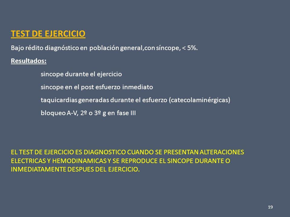 MONITOREO ELECTROCARDIOGRAFICO A- INTRA HOSPITALARIO: REDITO DIAGNOSTICO 16% B- HOLTER DE 24-48 HS: BAJO REDITO DIAGNOSTICO, ALREDEDOR DE UN 4%, SOLO PARA PACIENTS CON SINCOPES MUY FRECUENTES, O HALLAZGOS CLINICOS O ECG SUGESTIVOS DE SINCOPE ARRITMICO (<1POR SEMANA).