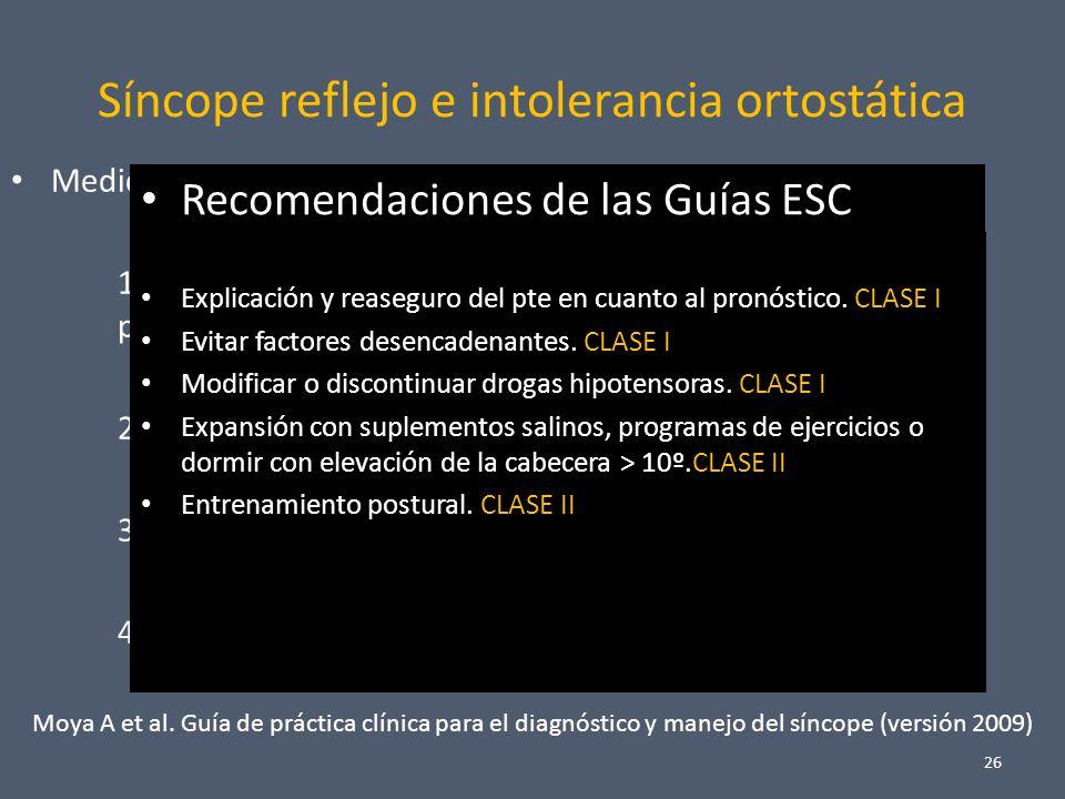Síncope vasovagal Medidas farmacológicas Beta-Bloqueantes Clase II.