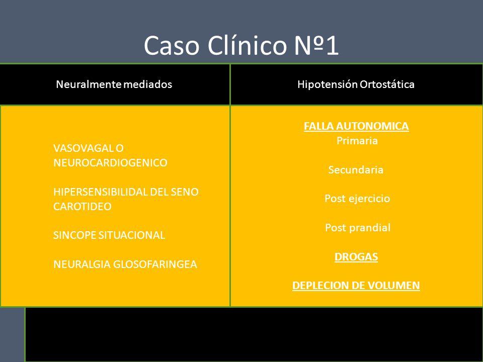 Diagnóstico Diferencial 9 TipoProdromosPosiciónPost-síncope CardíacoNoCualquieraNormal VasodepresorFrío.