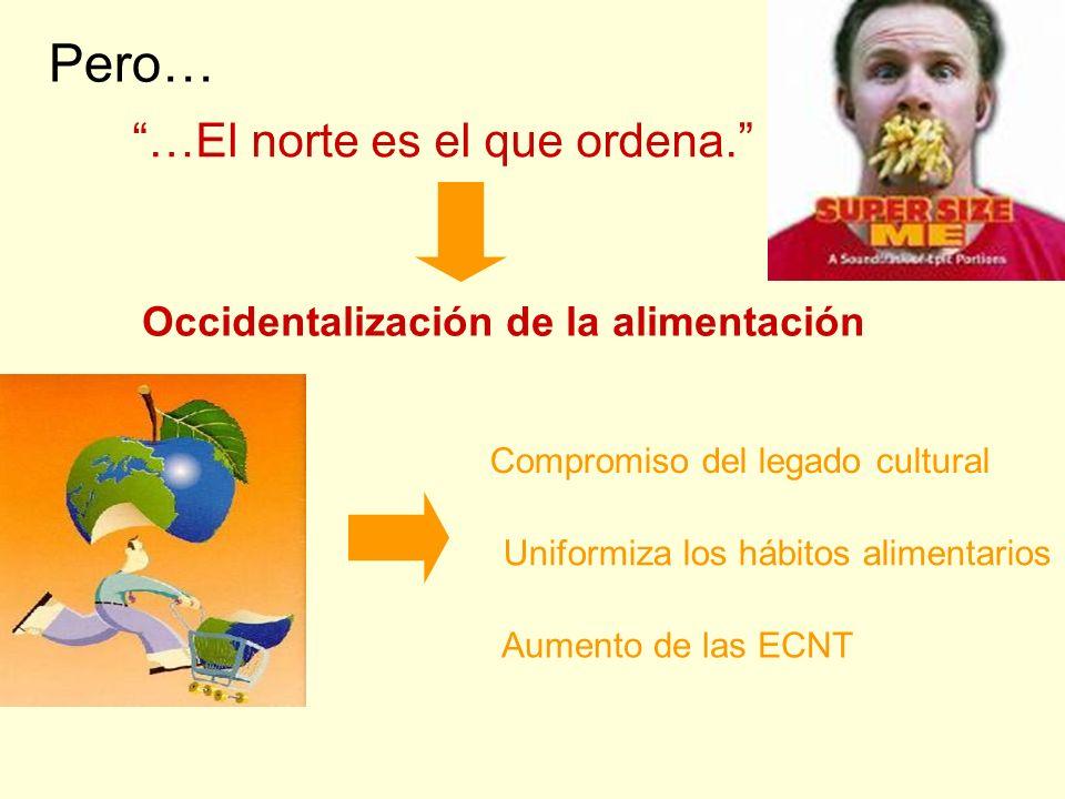Primer estudio epidemiológico Estudio de siete países 1957 Angel y Margarte Keys Relación entre dieta – ECV 16 cohortes n = 12000.