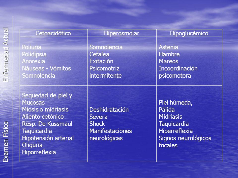 CetoacidóticoHiperosmolarHipoglucémico GlucemiaElevadaMuy elevadaDisminuida CetonemiaElevadaNormal Cetonuria Presente (++++) Ausente Azoemia Normal o Levemente aumentada Levemente aumentada Normal BicarbonatoBajoNormal pHBajo Normal o Levemente bajo Normal