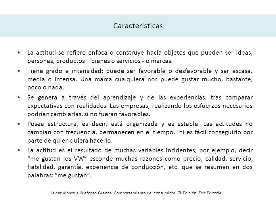 Su estructura y componentes básicos Componente cognoscitivo; refleja información, creencias y conocimiento hacia los objetos (personas, productos…).