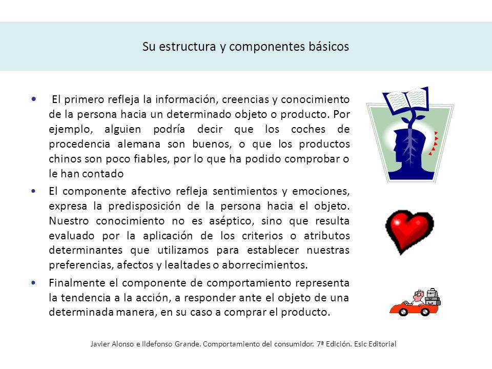 Estructura y componentes de una actitud Javier Alonso e Ildefonso Grande.